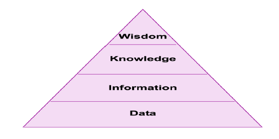 teadmiste-typoloogia